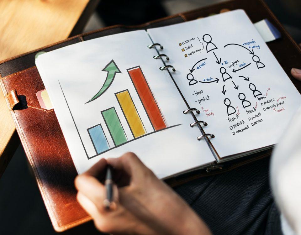 Réussissez votre stratégie de marketing avec setimpact.fr